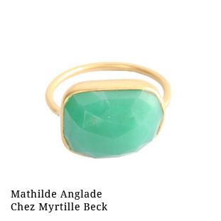 myfav MathildeAnglade